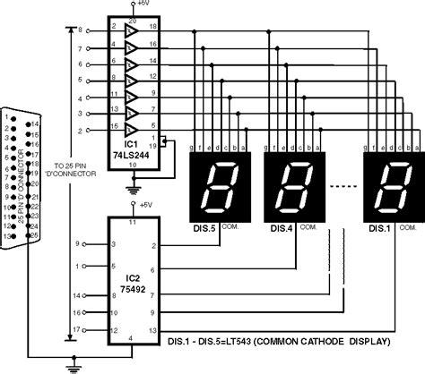 Seven Segment Diagram