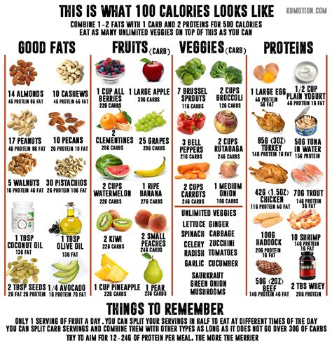 best calorie calculator best 25 calorie calculator food ideas on meal