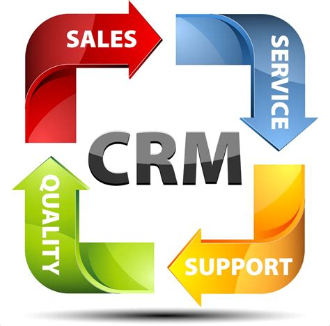 benefits of crm software and how to choose a platform