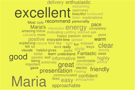 Resume Words Self Motivated Word Clouds S And Presenting Style In Participants Own Words Motivated Joyful