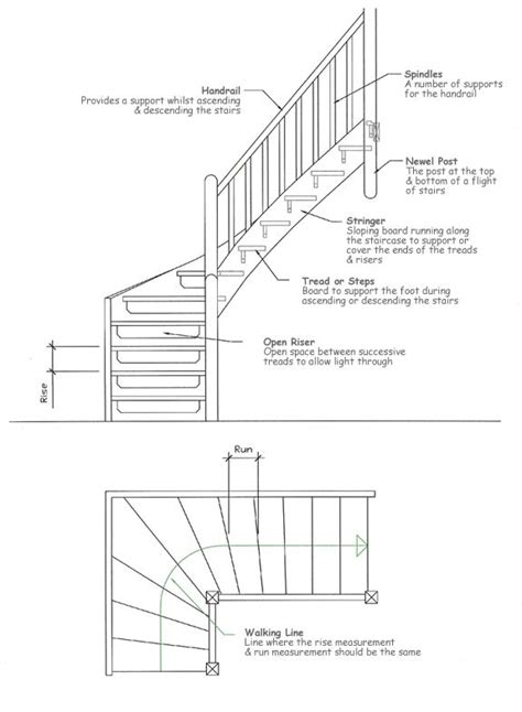 Staircase Banister Parts by 25 Best Ideas About Parts Of Stairs On Parts Of A Staircase Basement Staircase And
