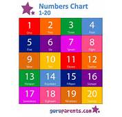 Best 25  Number Chart Ideas On Pinterest To