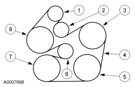 2005 ford taurus belt diagram i need diagram for 2002 taurus 3 0 serpentine belt