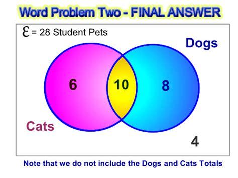 how to solve 3 set venn diagrams venn diagram word problems passy s world of mathematics