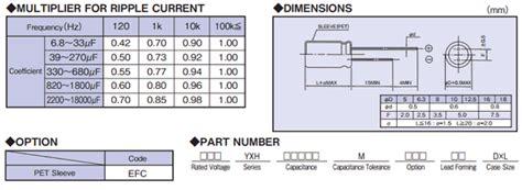 datasheet transistor j6920 datasheet capacitor samsung 28 images cl05a475mp5nrnc datasheet datasheets manu page 1