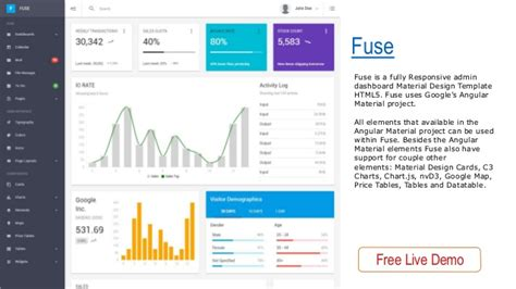 10 Best Html5 Material Design Admin Dashboards Templates Material Design Admin Template Free