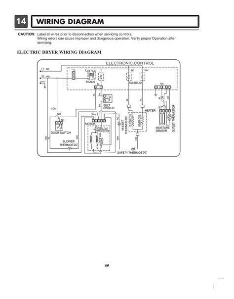 wiring diagram for a hair dryer schematic wiring diagram