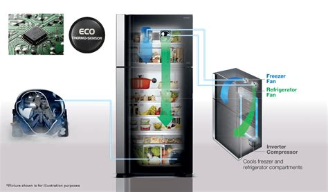 Hitachi Two Door Refrigerator Rvg54pgd3 Series ch top choice best refrigerators in malaysia to buy