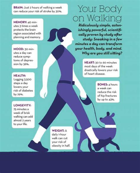 how to your to walk you your on walking 10 things that happen to your when you walk