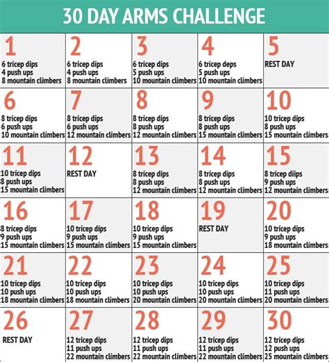 30 day abs challenge chart jackpot the 30 day arms challenge the freshman minus