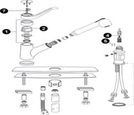 moen kitchen faucet repair manual kitchen diagram faucet repair moen single handle parts
