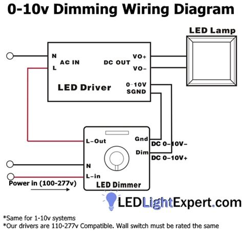 wiring 0 10v dimming led driver wiring get free image