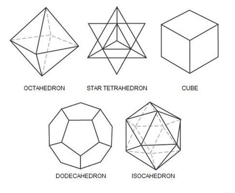 platonic solids templates platonic solid sacred geometry and geometry on