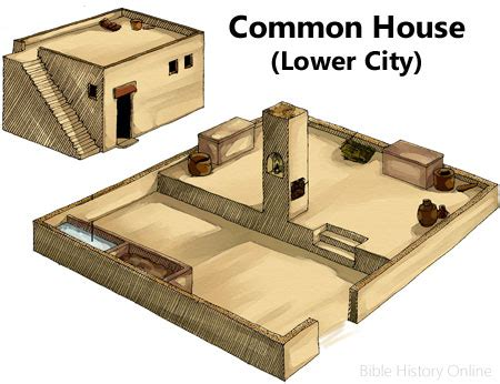 ancient middle eastern homes with flat roofs bible history images powerpoint for bible study and