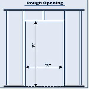 hardware commercial doors and hollow metal doors steel