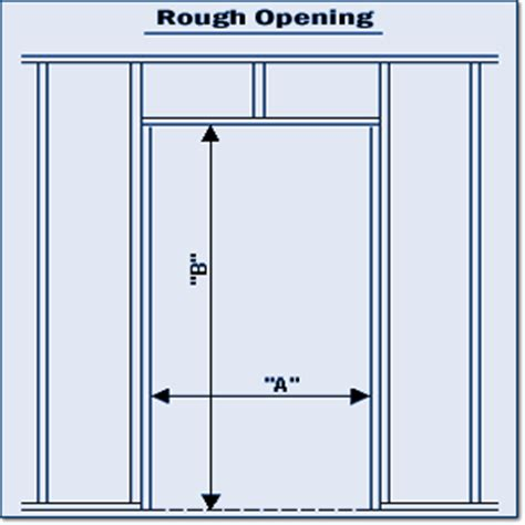 Homeofficedecoration 36 Inch Exterior Door Rough Opening Framing Interior Door Opening