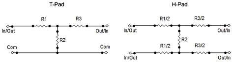 resistor pad values nominal resistor values calculator 28 images t pad h pad calculator resistor values for