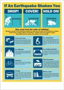 Desk Name Tag Earthquake Safety Poster Shop Safety Poster Shop