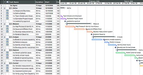 construction gantt chart template myfolio