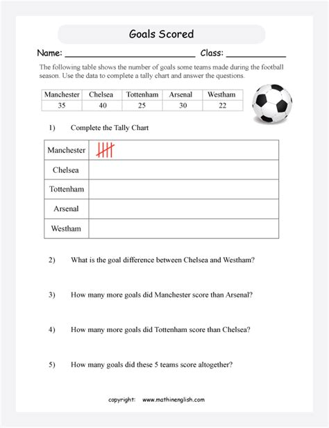 soccer goal setting worksheet math goals worksheet setting almost smart goals with my students scholastic volume worksheets