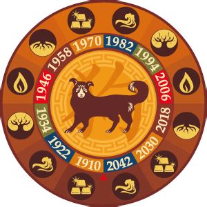 new year year of the rat 2014 zodiac sign personality traits senn