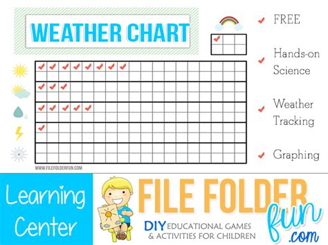 printable weather charts and graphs printable weather chart