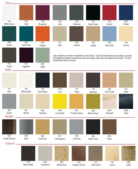 ceramic tile paint colour chart american hwy