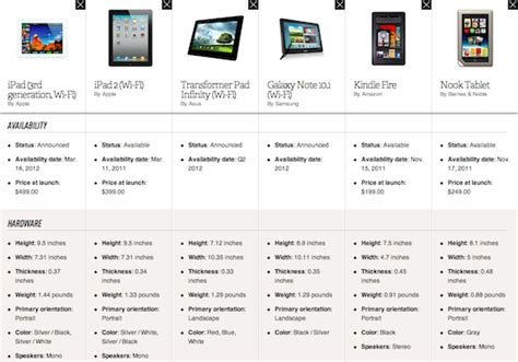 Samsung Tab 2 Ukuran 10 Inci new vs the competition by the numbers the verge
