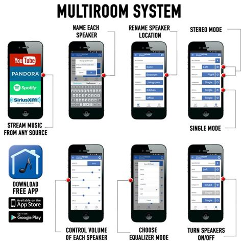best multi room audio system 13 best images about multiroom audio system on