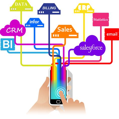 enterprise mobile apps enterprise apps