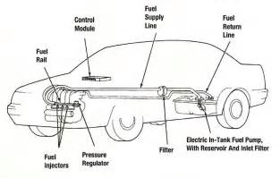 Fuel System Schematic Knowledge Of Automotive Fuel Systems Mdh Motors