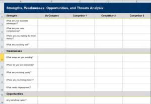 Swot Template Xls 15 swot analysis templates in word ppt and pdf excel