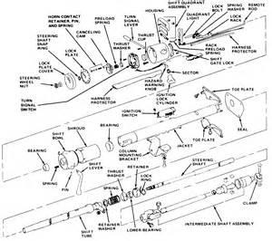 84 camaro ignition wiring diagram get free image about