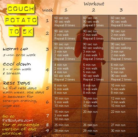 does couch to 5k work 17 best ideas about couch to 5k plan on pinterest couch