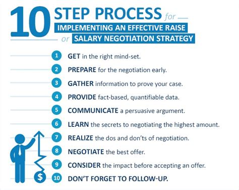 things to negotiate when buying a house image gallery negotiation steps
