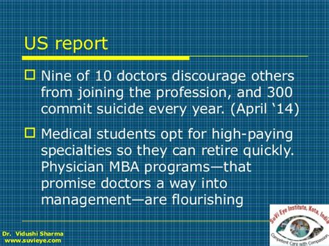 Us Mba Opt India by Doctors Today Happy Or Unhappy Doctors Day Presentation