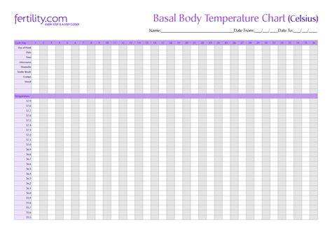 Basal Temperature Chart Template best photos of blank temperature chart template blank