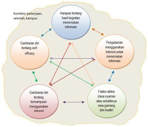Memahami Ilmu Negara Dan Teori Negara I Gde mencari dan menjaring di 171 ilmu perpustakaan