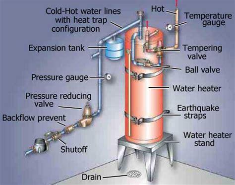 water heater safety valve installation 022300 watts 3 4 pressure relief safety valve