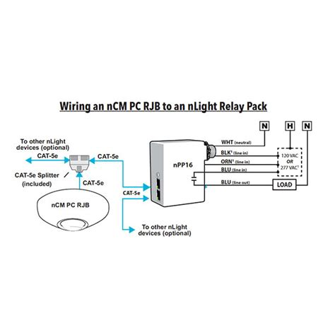 ceiling mount occupancy sensor wiring diagram motion