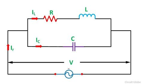 dynamic resistance in parallel resonance what is parallel resonance effect of frequency phasor diagram circuit globe