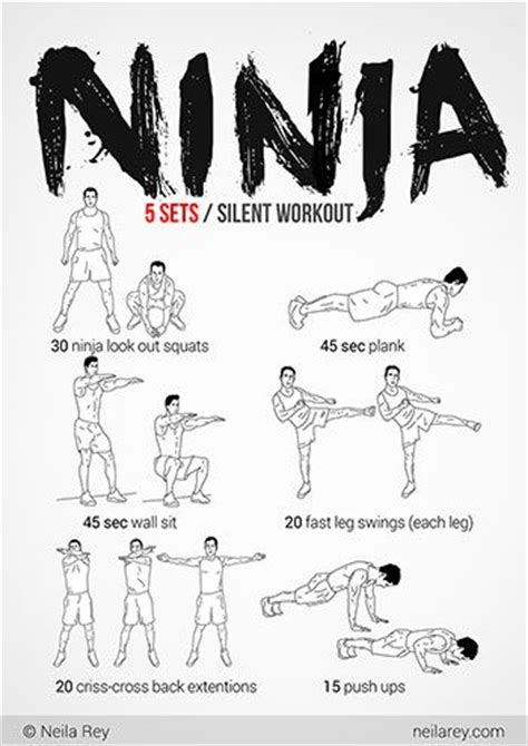 total abs workout map exercise abs and workout