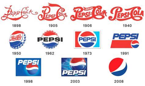 logo evolution pepsi corporate logo evolution typograffit