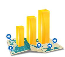 location based custom solutions | locate message manage