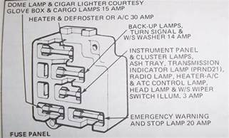 fuse box ford truck enthusiasts forums