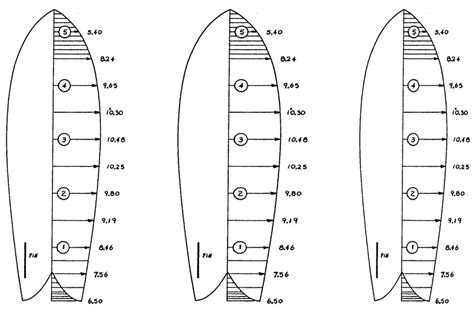 a surfboard template templates data
