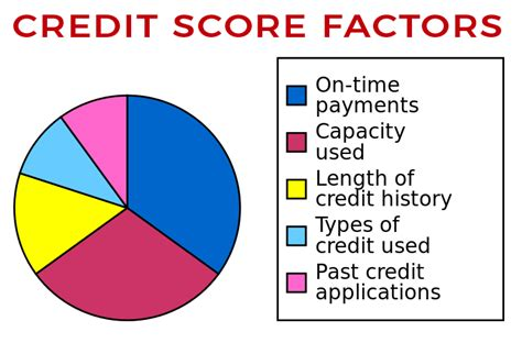 what is an acceptable credit score to buy a house what is an acceptable credit score to buy a house 28 images mortgage approval and
