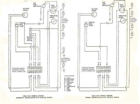 1968 camaro wiring harness 26 wiring diagram images