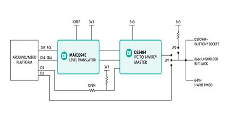 maxim integrated products istanbul design center maxim s 1 wire interface meets arduino and mbed smart2 0