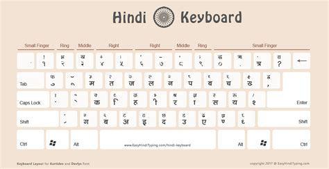 free download remington keyboard layout 3 free hindi keyboard to download kurti dev and delvys font
